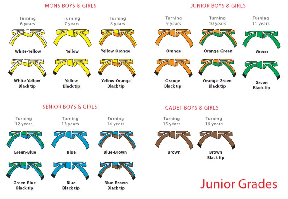 Junior-Grades6